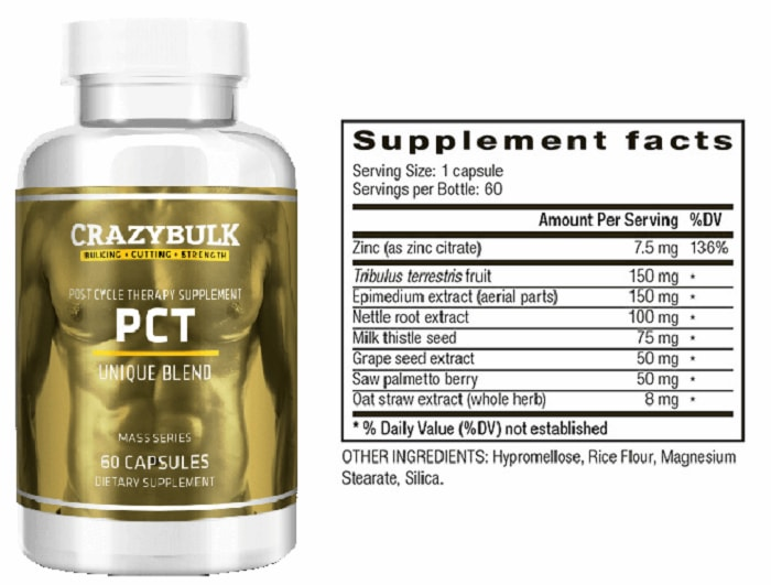 crazy bulk PCT Ingredients