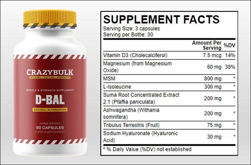 Crazybulk-DBal-Ingredients