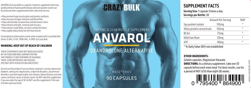 crazybulk-anvarol-ingredients