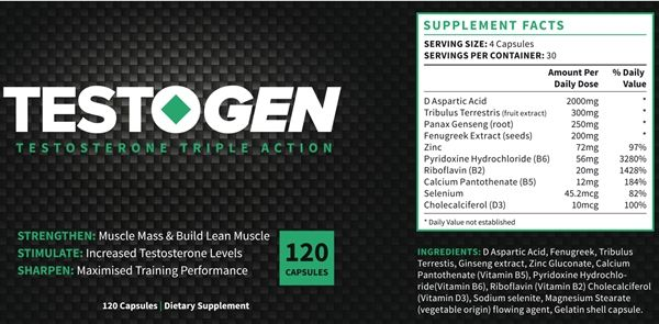 Testogen-ingredients
