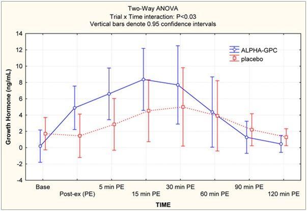 HyperGH-Advantage-graph