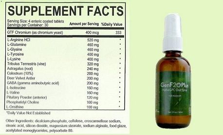 GenF-20-Plus-ingredients